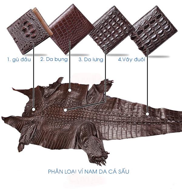 Đồ da cá sấu Nghệ An - địa chỉ mua ví da tốt nhất Nghệ An
